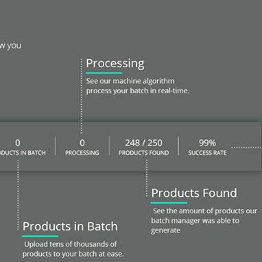 eCommerce Optimization StartUp